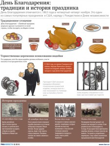 День Благодарения: традиции и история праздника