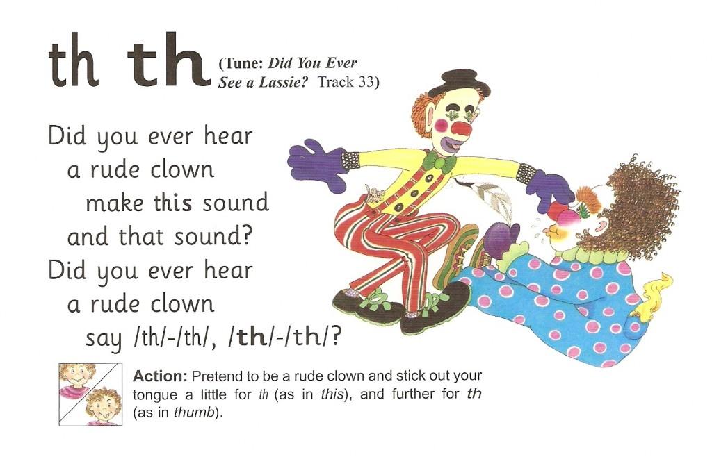 th-sound